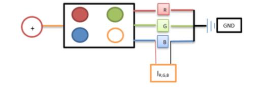 Figura 3. Montaje de Los LEDs RGB