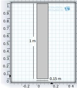 Muro de concreto virtual con grosor de 0,15 m. Vista 2D en COMSOL®