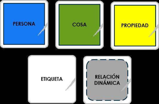Metodología lúdica para la enseñanza de la ingeniería de requisitos basada en esquemas preconceptuales