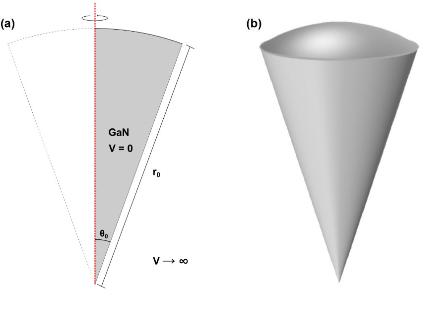 Proyección en el plano y = 0 de un punto cuántico de GaN en forma de sector cónico esférico con potencial de confinamiento infinito, ángulo de apertura θ0 y radio r0. Este sector se hace girar al rededor del eje z para generar un punto cuántico con geometría de sector cónico esférico (a). Representación esquemática del punto cuántico de GaN en forma de sector cónico esférico (b).