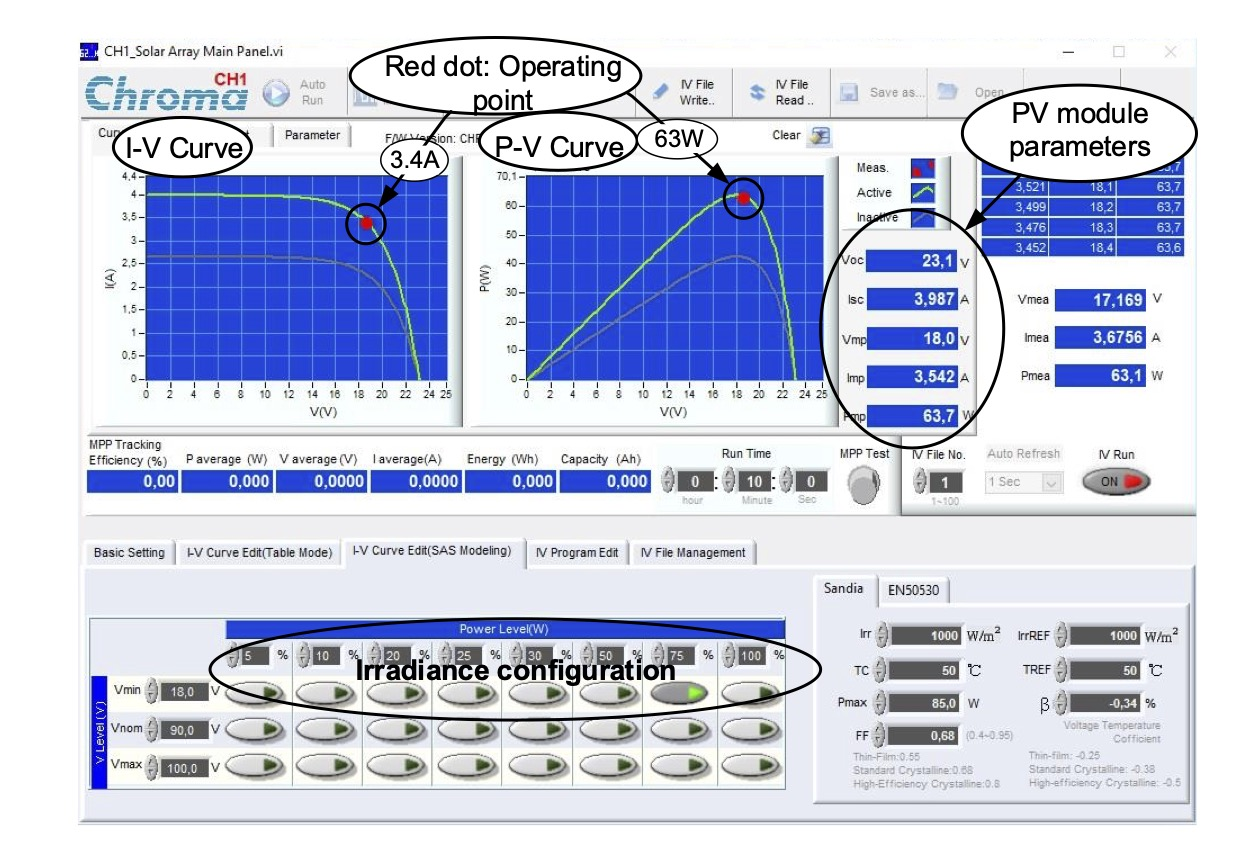 Chroma software for PV module emulation.