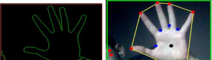 Resultante al aplicar la Envolvente Convexa, obteniendo los puntos máximos (rojos), mínimos (azules) y negro (centroide del polígono).